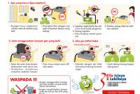 Mencegah Kompor Gas Meledak | Tips Merawat Kompor