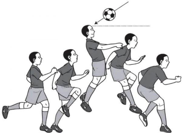Gerakan Yang Dominan Dilakukan Dalam Permainan Sepak Bola