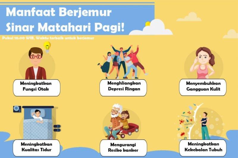 Manfaat Berjemur Di Pagi Hari Untuk Kesehatan - Mangihin.com