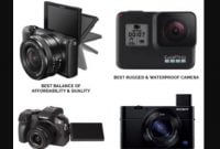 cheap camera for the vlog, good camera for a vlog, best camera for vlog