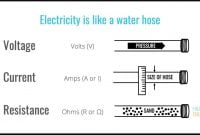 the si unit of electric current resistance power are,basic of electricity,ampere to volt,what is current, voltage, and resistance,volt to ohm,ohm calculator,voltage is,current calculator