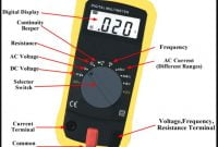 what is the function of multimeter,avometer vs multimeter,avometer pdf,how to use avo meter,avometer analog,multitester wikipedia,avometer multimeter,how avo meter is used for current and voltage