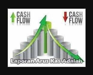 contoh arus kas dari aktivitas investasi,fungsi laporan arus kas,tujuan laporan arus kas,contoh cash flow bulanan,apa itu cash flow,tujuan cash flow,aktivitas pendanaan adalah,fungsi catatan atas laporan keuangan