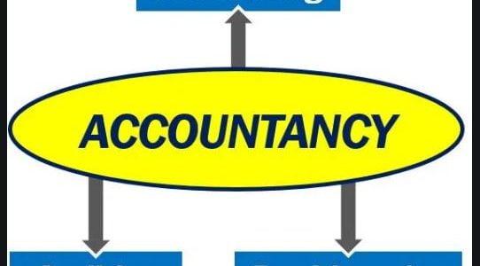 definisi akuntansi,tujuan akuntansi,pengertian akuntansi secara umum,fungsi akuntansi,manfaat akuntansi,pengertian akuntansi menurut para ahli,ilmu akuntansi adalah,bidang akuntansi